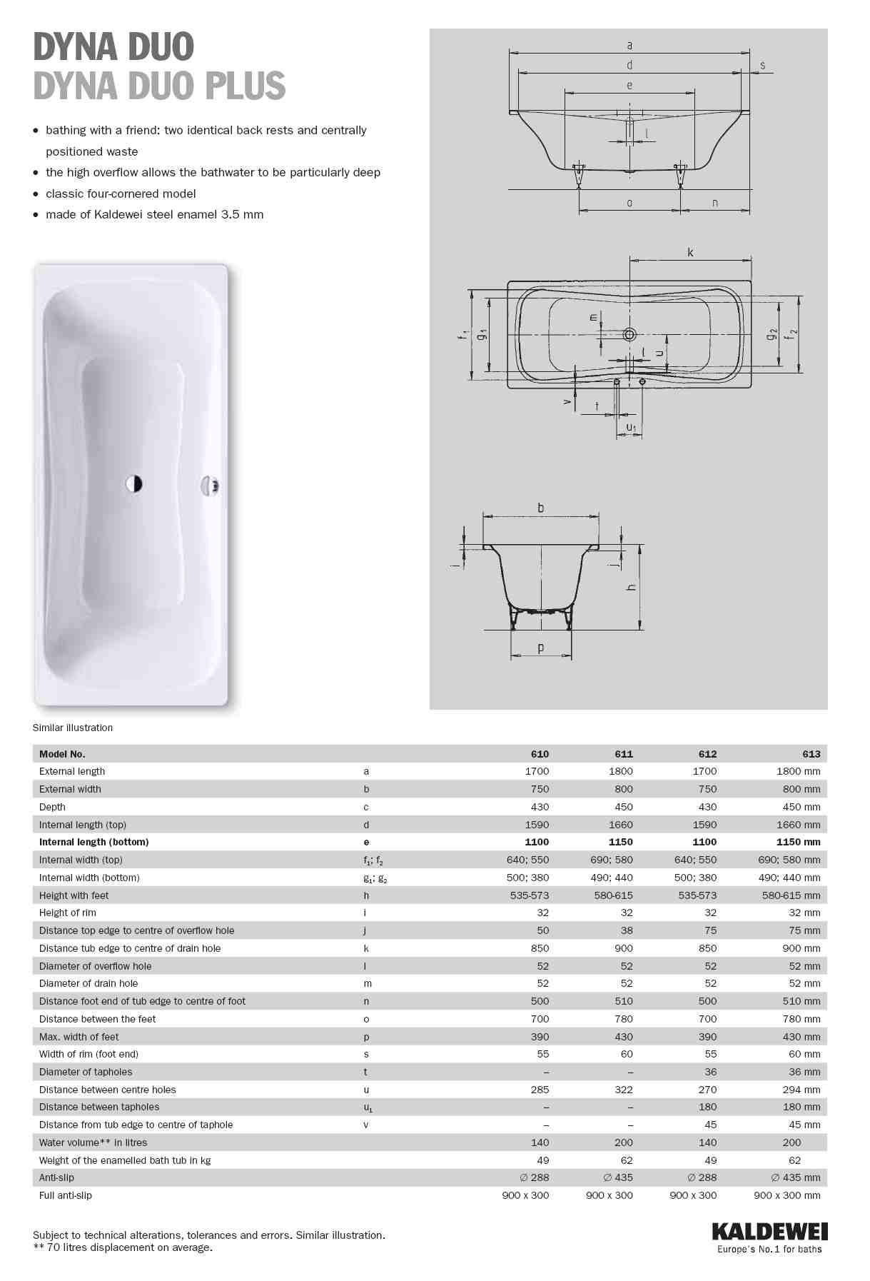 kaldewei dyna duo 170x75x43 egyenes k d l b k l n 610. Black Bedroom Furniture Sets. Home Design Ideas