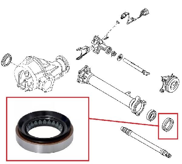 Difi szimering, első differenciál balkihajtás szimering Mazda, Ford