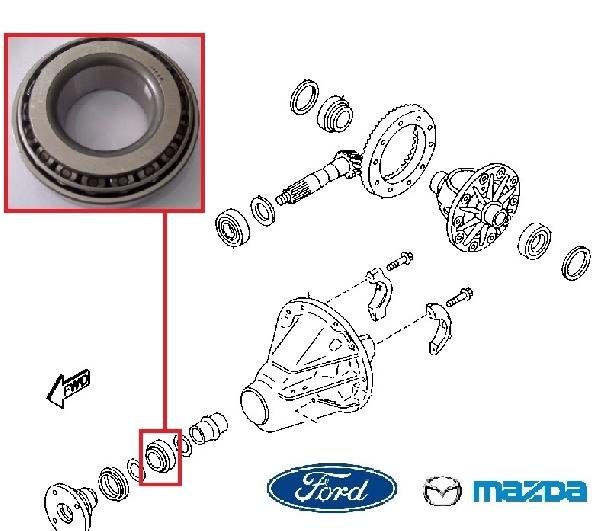 Hátsó difi, differenciál csapágy első (külső) Ford Mazda