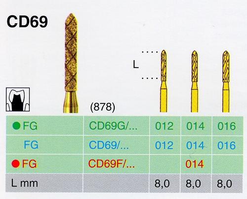 CD 69G/016 FG gyémánt csiszoló - </b>Nincs készleten, rendelhető