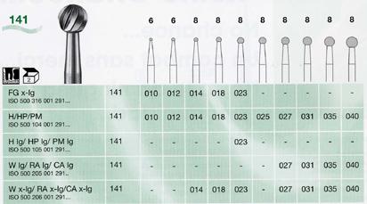 141/018 H sebészeti keményfém gömb