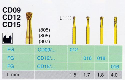 CD 12/016 FG gyémánt csiszoló <span style=