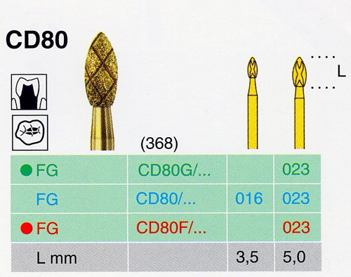 CD 80G/023 FG gyémánt csiszoló