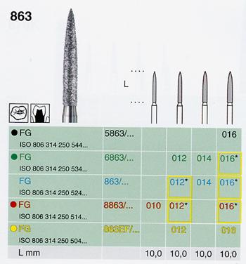 6863/016 FG gyémánt csiszoló, durva - </b>Raktáron