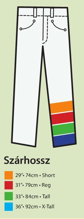 III  Cerva gyártmányok mérettáblázata  f993e9f420