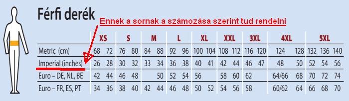 Az európai méret alapján válassza ki az angolszász méretezést.